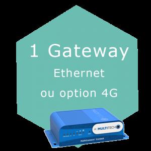 Gateway Ethernet Option 4G, réseaux Lora, Solution IoT, Toolbox