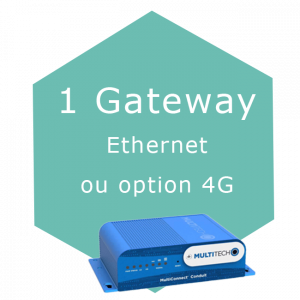 Gateway Ethernet Option 4G, réseaux Lora, Solution IoT, Toolbox