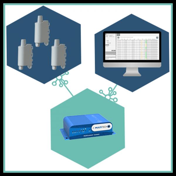 Solution IoT en mains, 3 capteurs IoT, 1 Gateway, Interface Web connectée