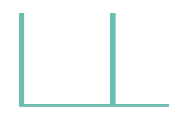 regles-radio-iot-lpwan