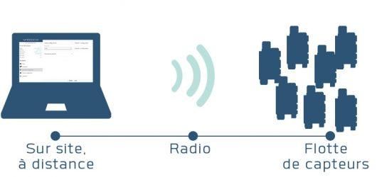 configurer-distance-capteurs-iot2