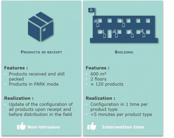 example-utilisation-fota-maintenance-sensors-iot3.