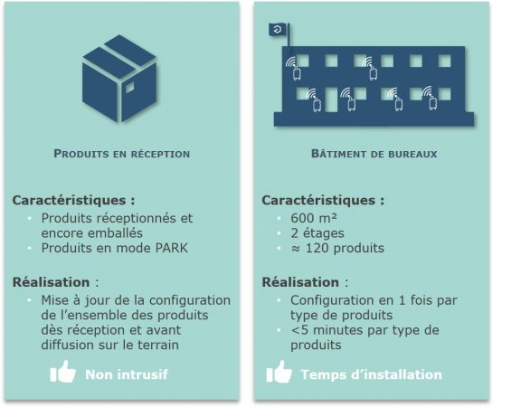 utilisation-fota-kare-installation-configuration-iot2